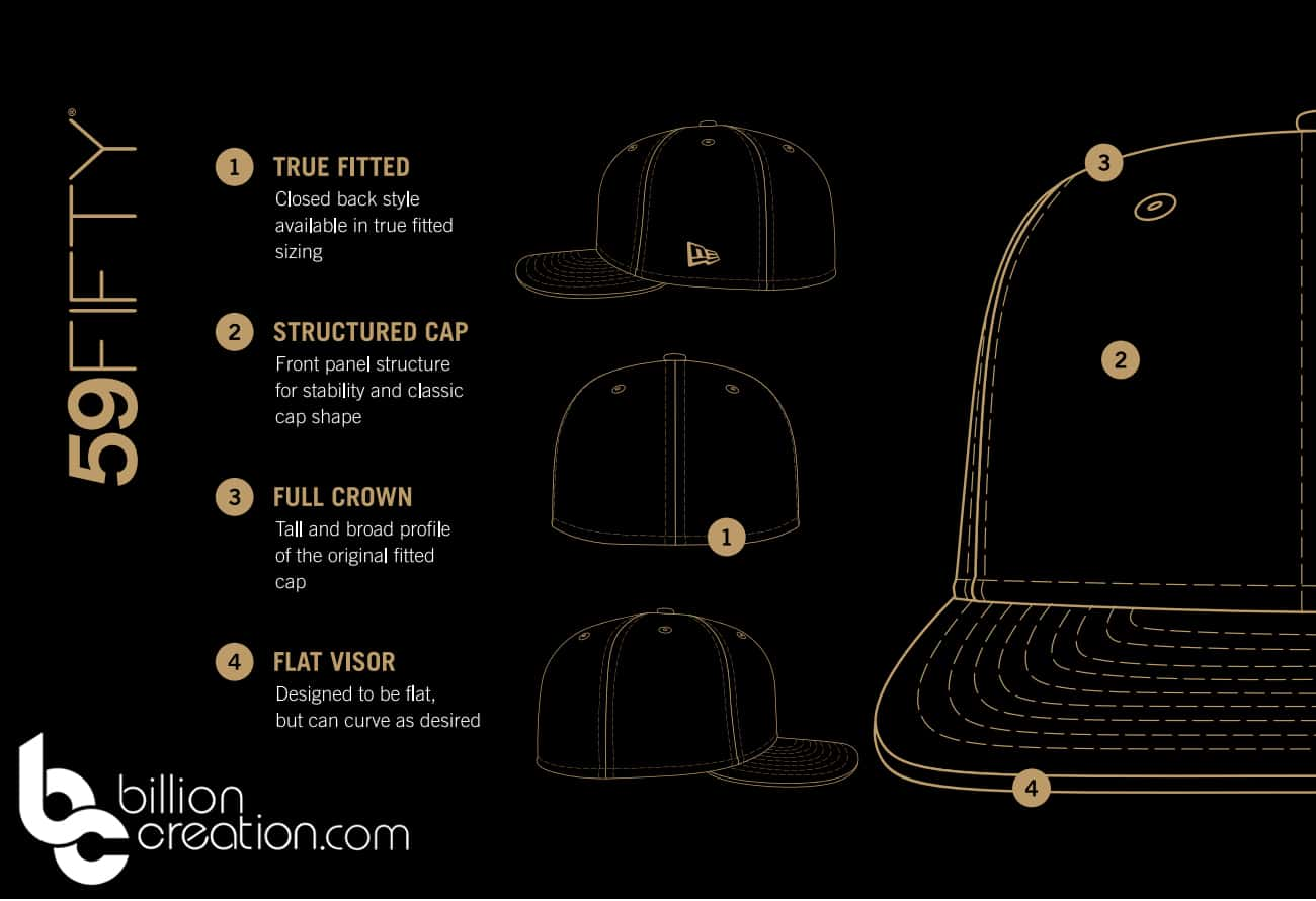 bbd1e128 New Era Hat Styles -The Ultimate New Era Style Guide - Billion Creation  Streetwear