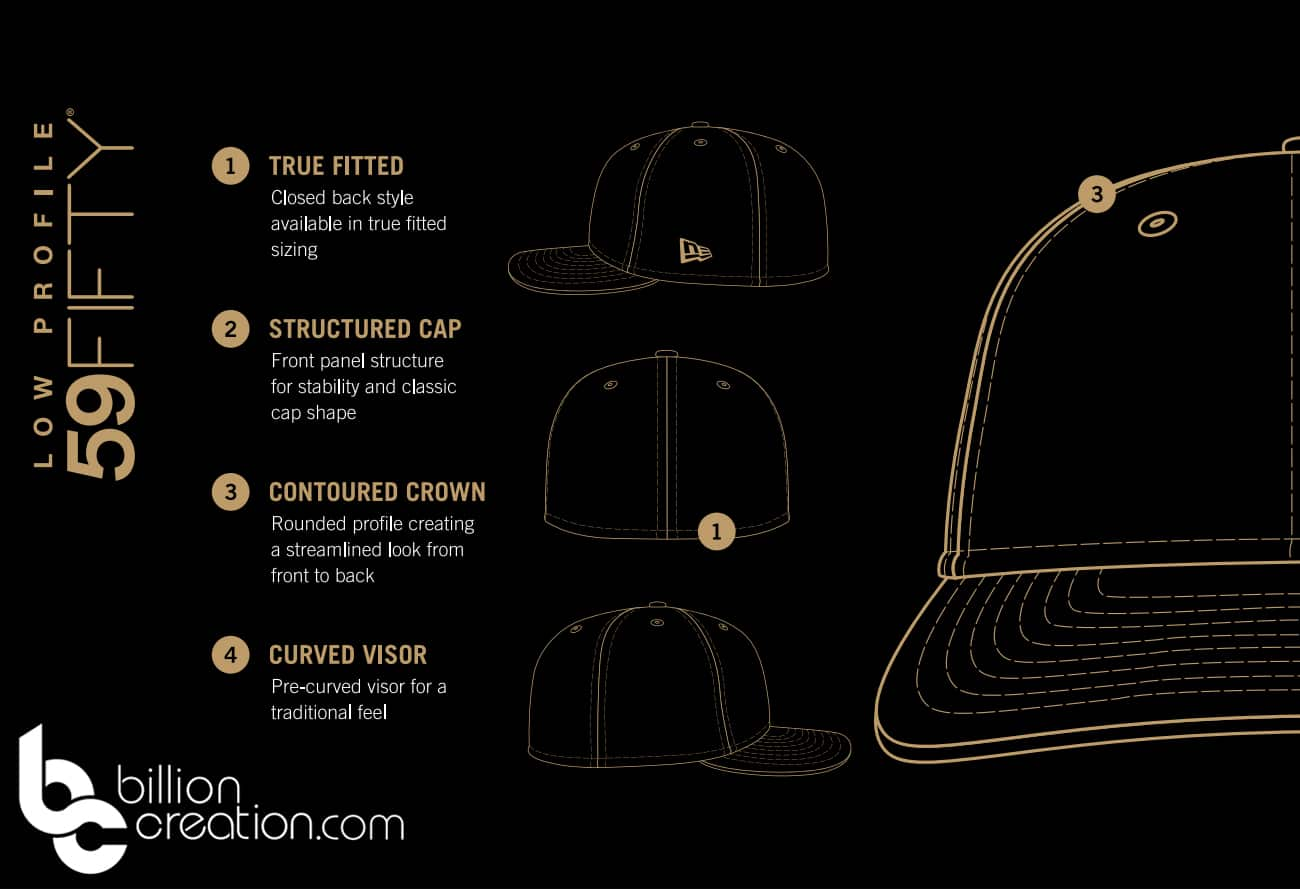 New Era Hat Styles The Ultimate New Era Style Guide