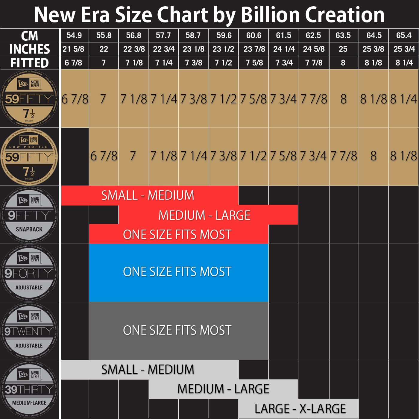New Era Hat Sizes - The Ultimate New Era Cap Size Guide 5289e7899d1